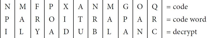 table-6a